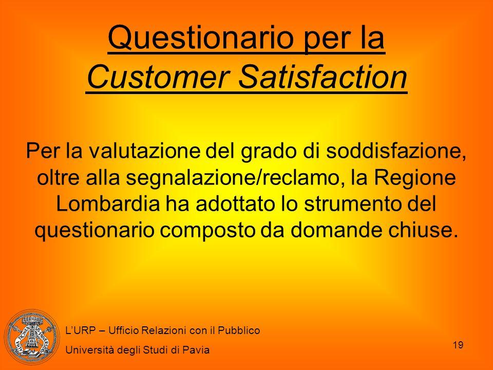 Questionario per la Customer Satisfaction