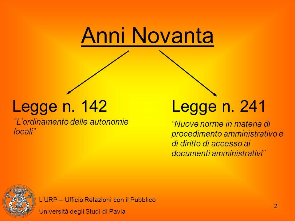 Anni Novanta Legge n. 142 Legge n. 241