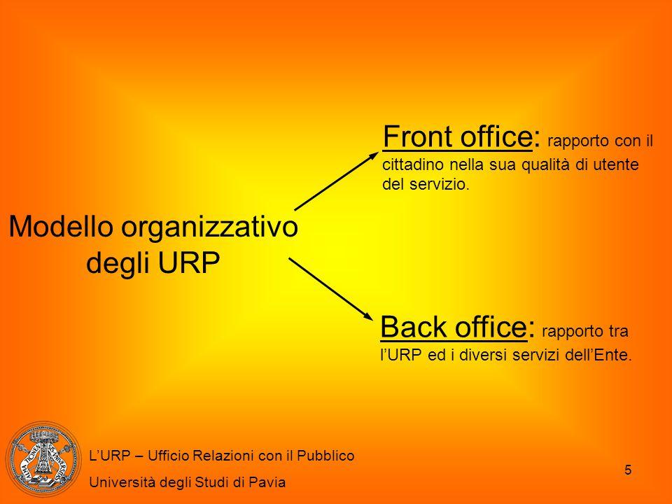 Modello organizzativo degli URP