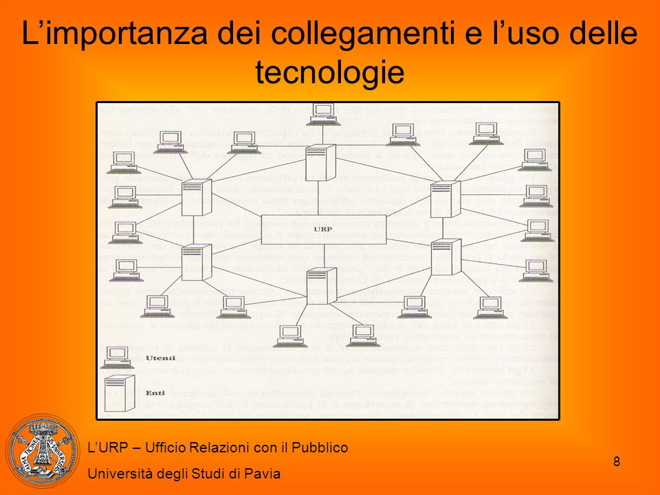 L'importanza dei collegamenti e l'uso delle tecnologie