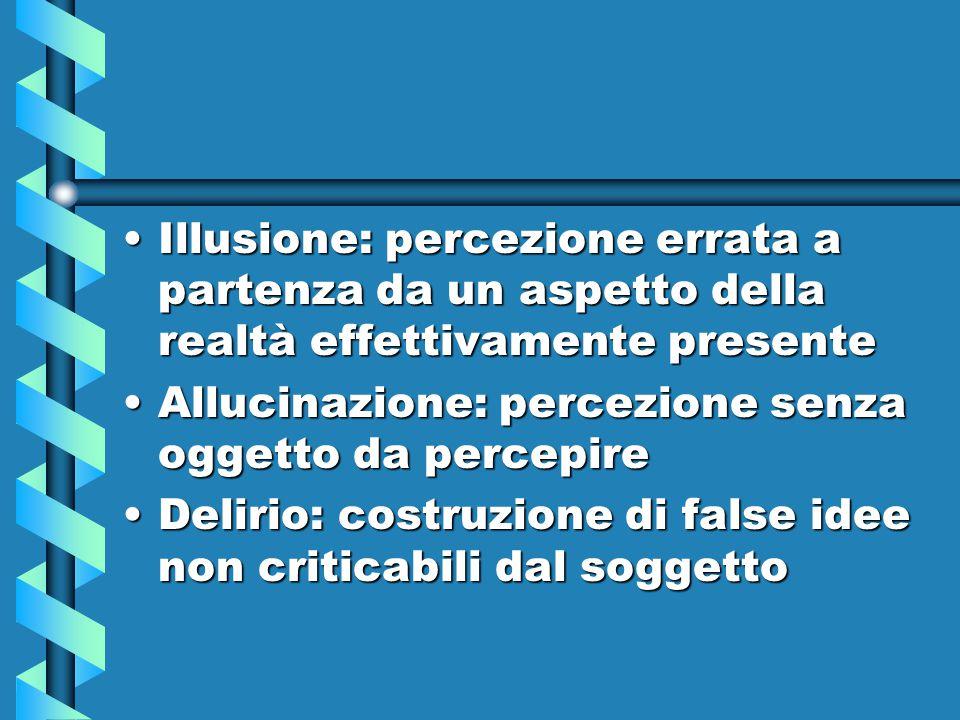 Illusione: percezione errata a partenza da un aspetto della realtà effettivamente presente