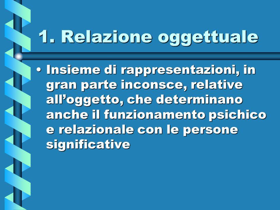 1. Relazione oggettuale