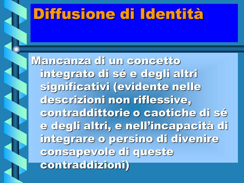 Diffusione di Identità