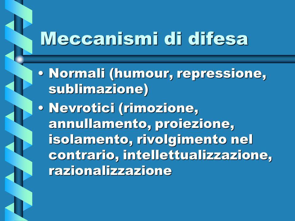 Meccanismi di difesa Normali (humour, repressione, sublimazione)