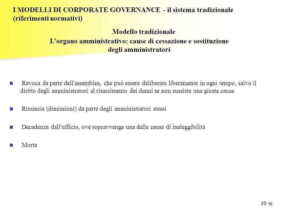 L'organo amministrativo: cause di cessazione e sostituzione