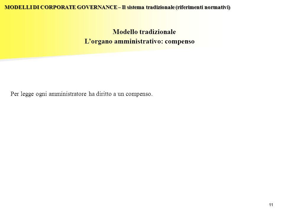 L'organo amministrativo: compenso