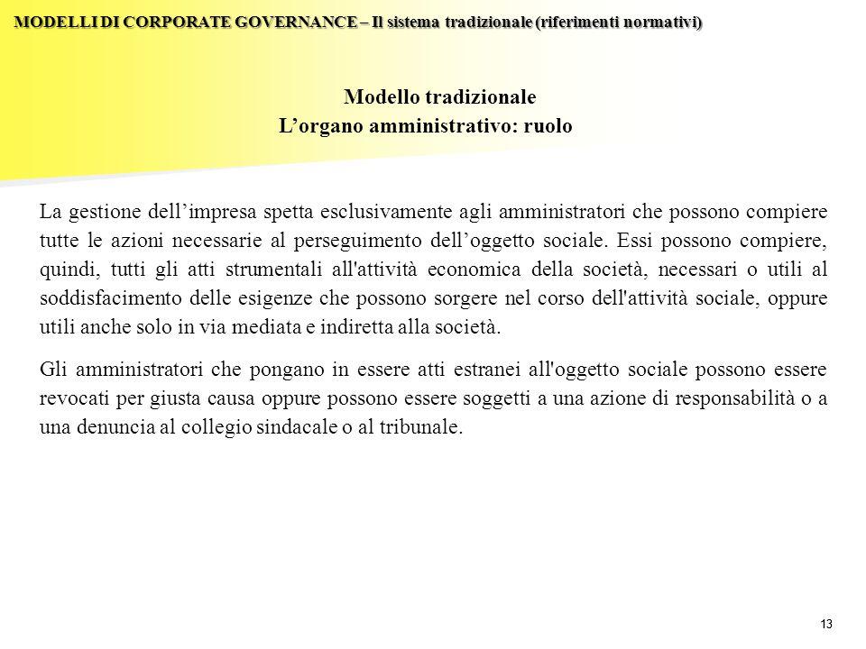 L'organo amministrativo: ruolo