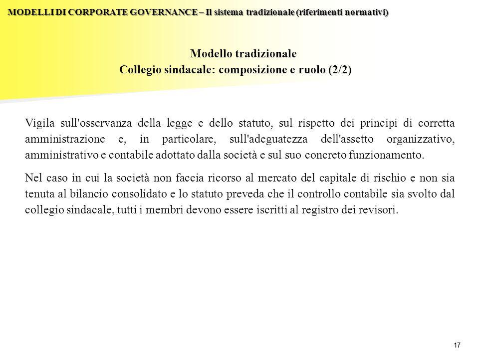 Collegio sindacale: composizione e ruolo (2/2)