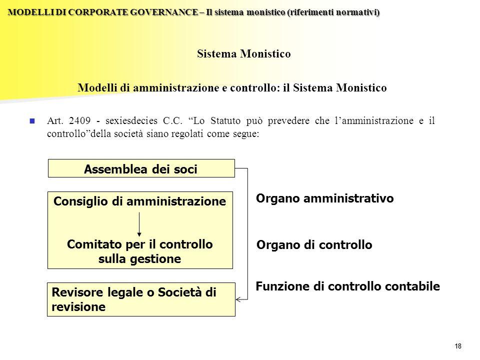 Modelli di amministrazione e controllo: il Sistema Monistico
