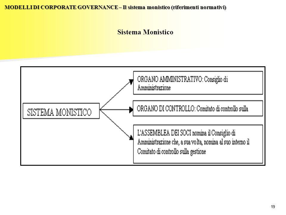 MODELLI DI CORPORATE GOVERNANCE – Il sistema monistico (riferimenti normativi)