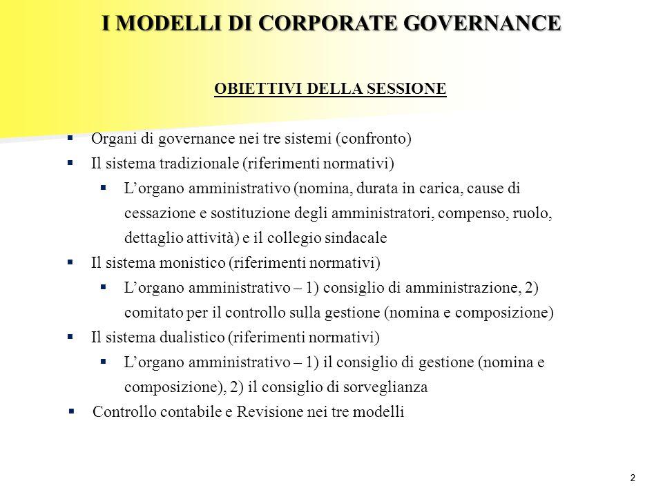 I MODELLI DI CORPORATE GOVERNANCE OBIETTIVI DELLA SESSIONE