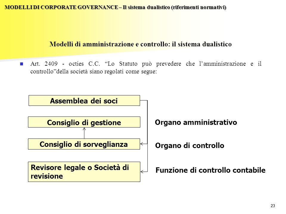 Modelli di amministrazione e controllo: il sistema dualistico