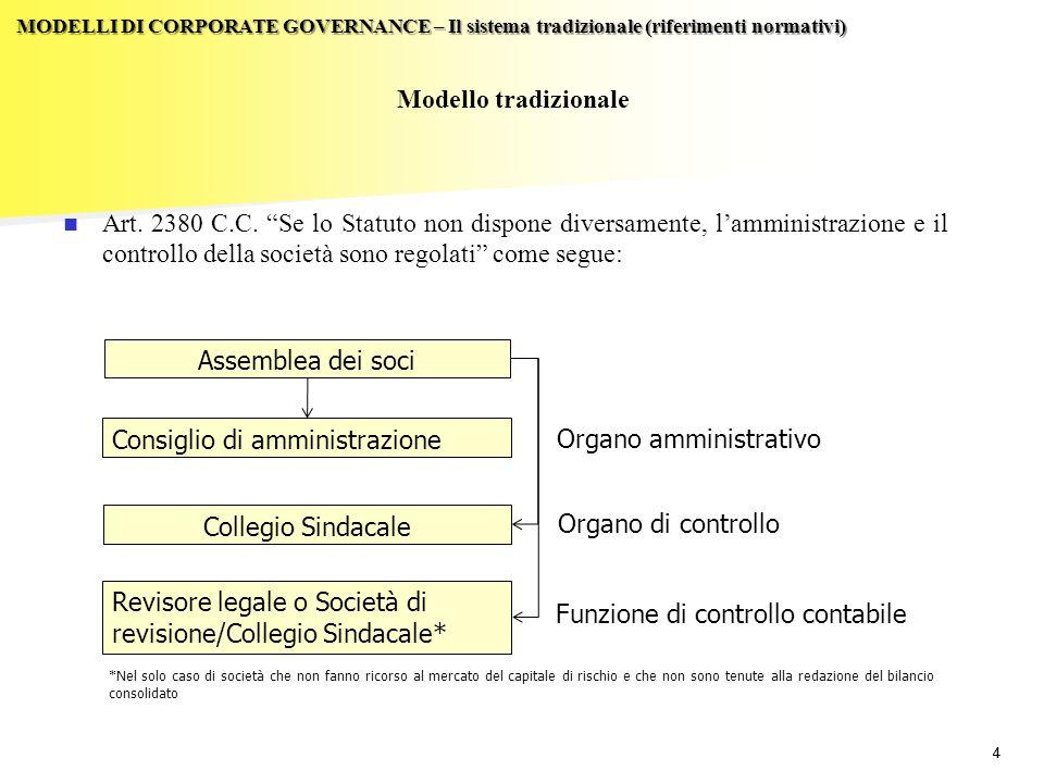 Consiglio di amministrazione Organo amministrativo