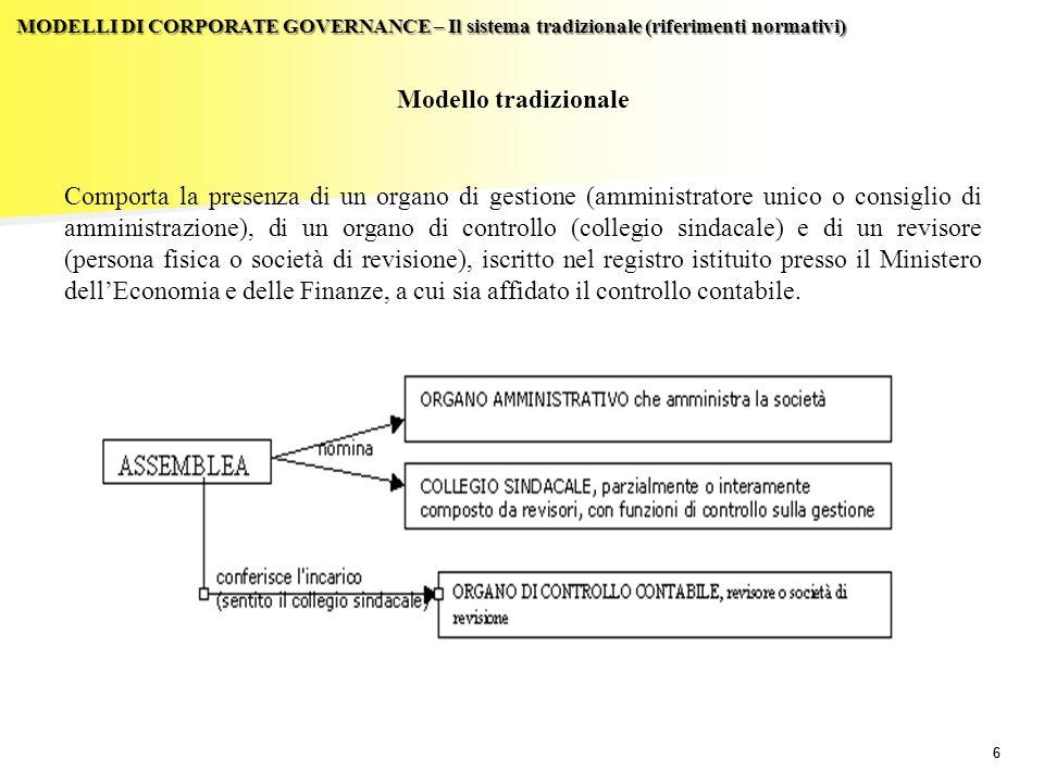 MODELLI DI CORPORATE GOVERNANCE – Il sistema tradizionale (riferimenti normativi)