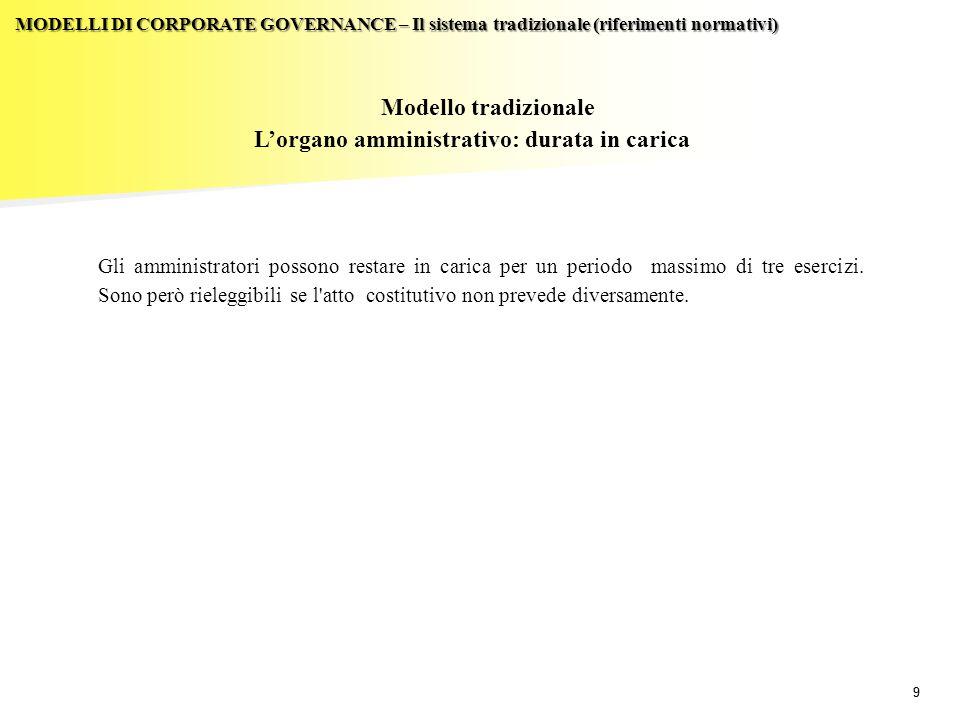 L'organo amministrativo: durata in carica