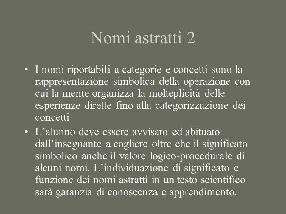 Nomi astratti 2