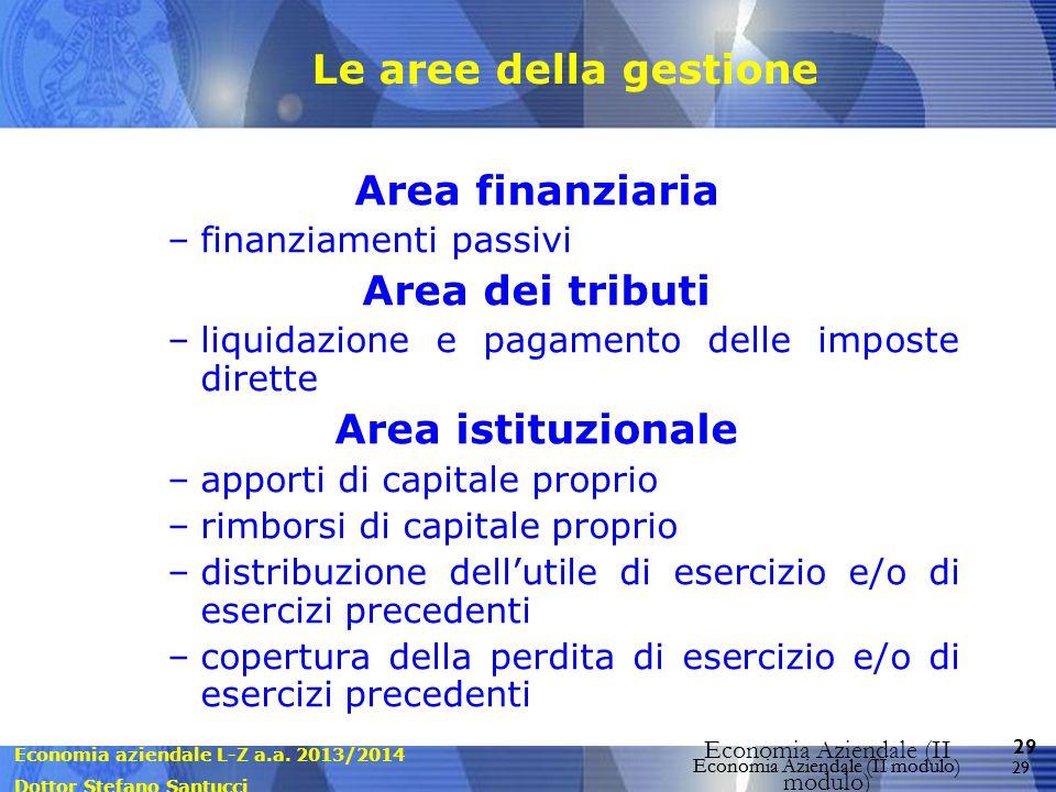 Le aree della gestione Area dei tributi Area istituzionale
