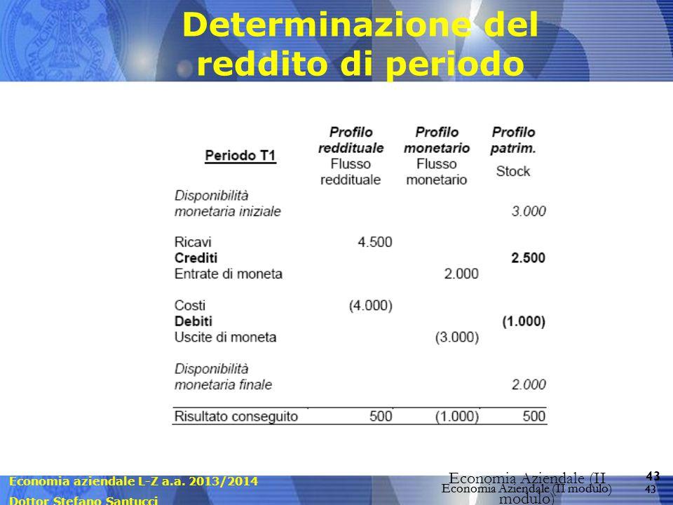 Determinazione del reddito di periodo