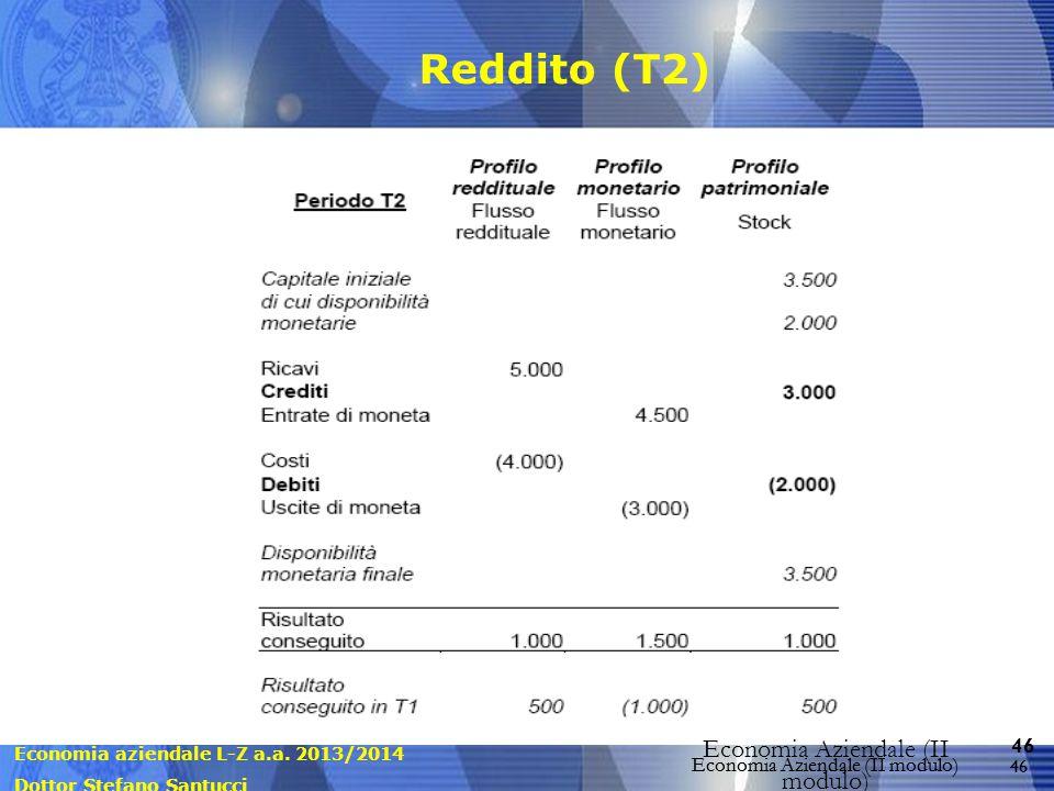 Reddito (T2) Economia Aziendale (II modulo)