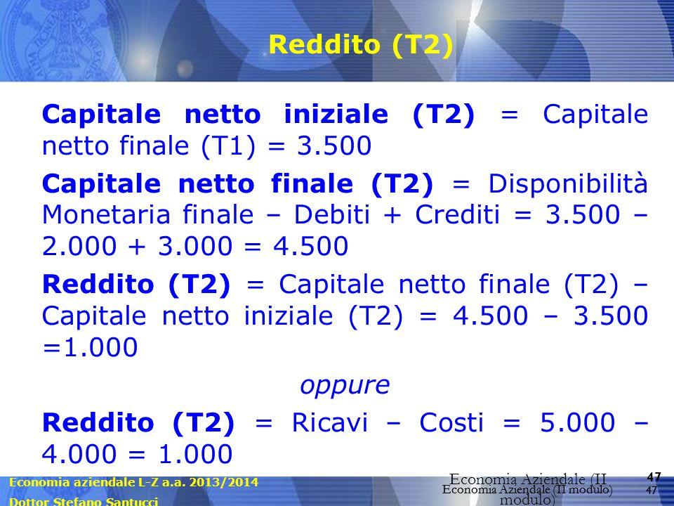 Capitale netto iniziale (T2) = Capitale netto finale (T1) = 3.500
