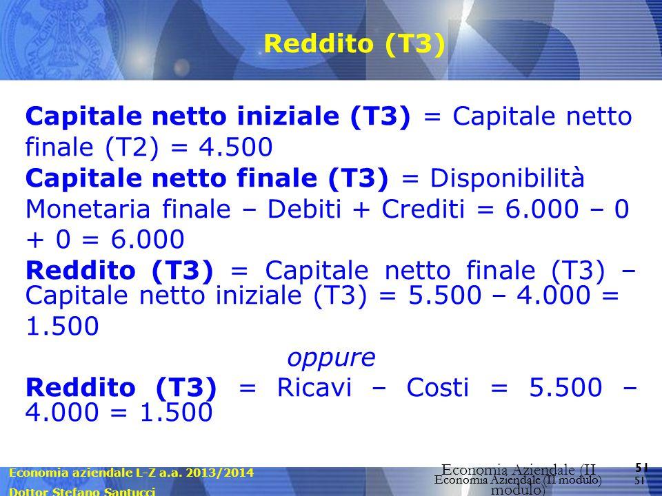 Capitale netto iniziale (T3) = Capitale netto finale (T2) = 4.500