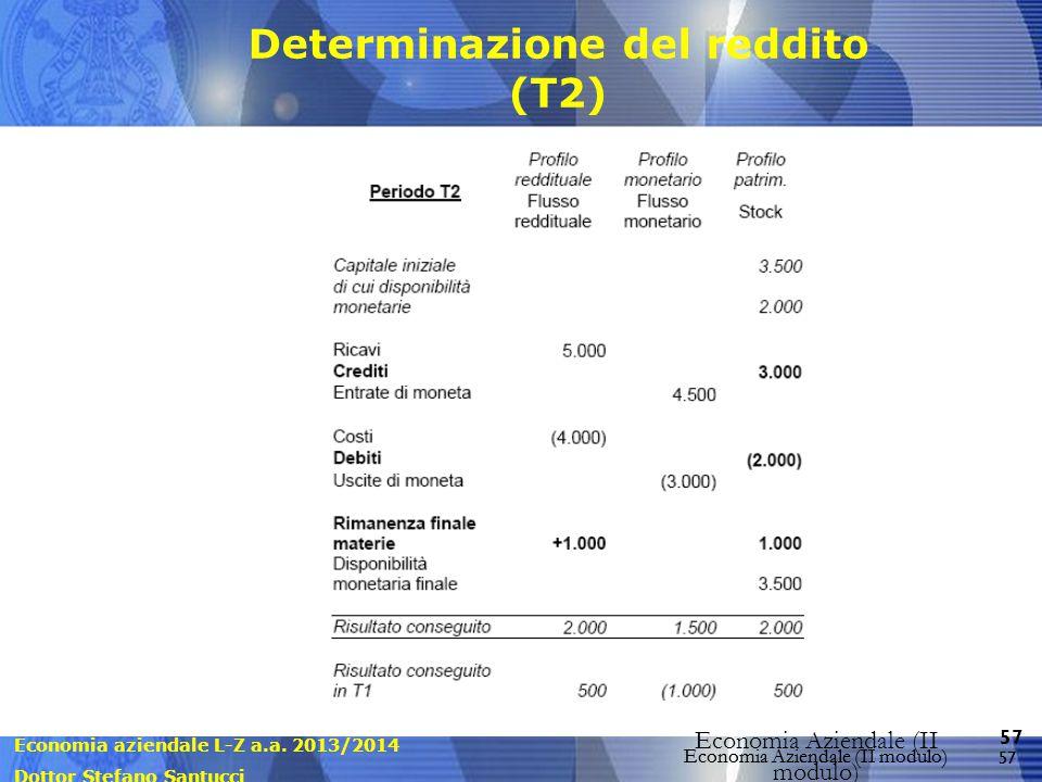 Determinazione del reddito (T2)