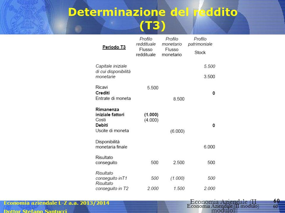 Determinazione del reddito (T3)