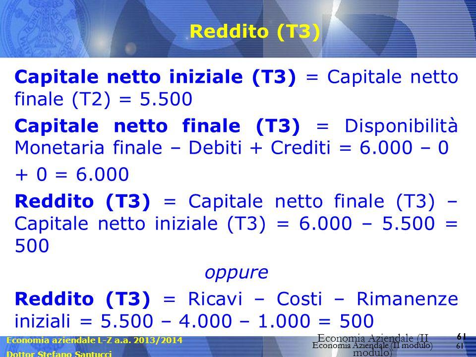 Capitale netto iniziale (T3) = Capitale netto finale (T2) = 5.500
