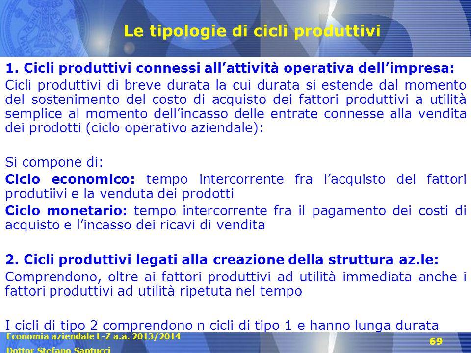 Le tipologie di cicli produttivi