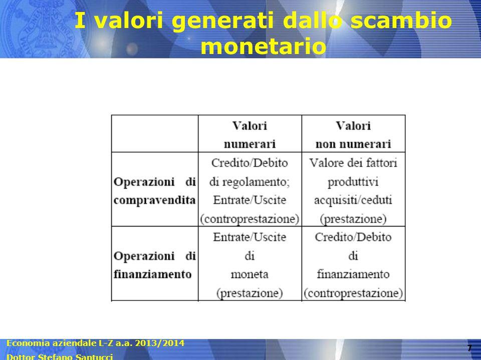 I valori generati dallo scambio monetario