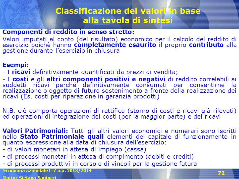 Classificazione dei valori in base alla tavola di sintesi
