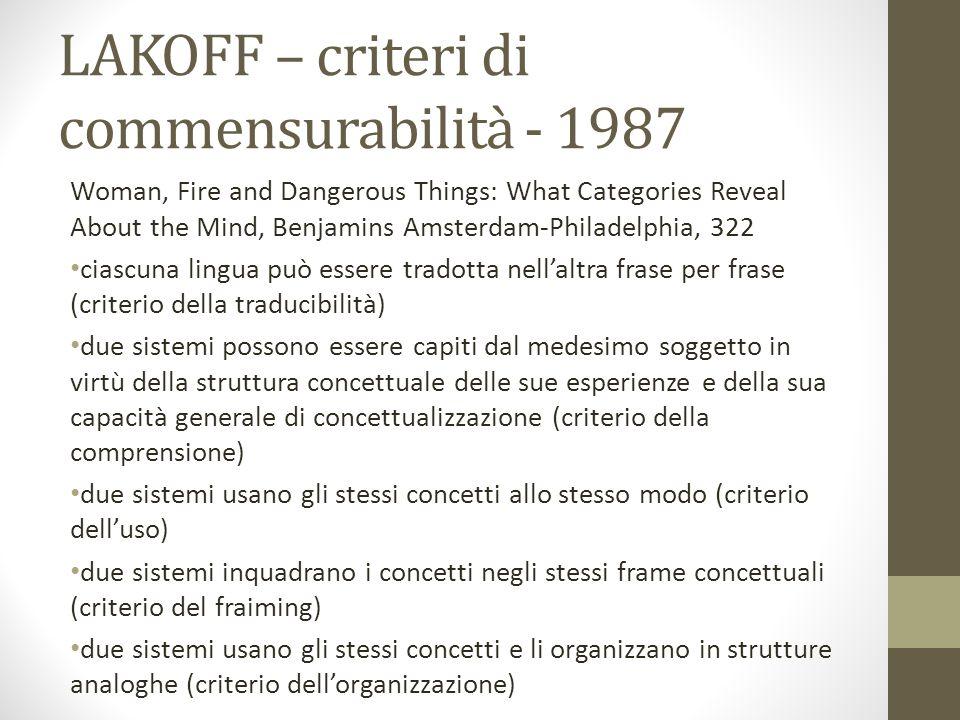 LAKOFF – criteri di commensurabilità - 1987