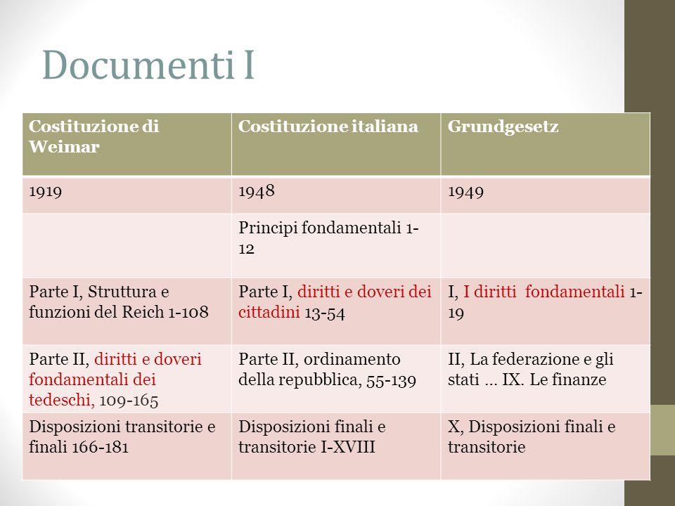 Documenti I Costituzione di Weimar Costituzione italiana Grundgesetz