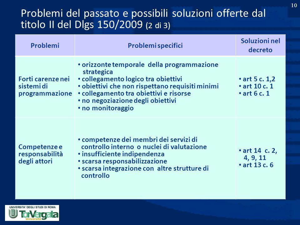 Problemi del passato e possibili soluzioni offerte dal titolo II del Dlgs 150/2009 (2 di 3)