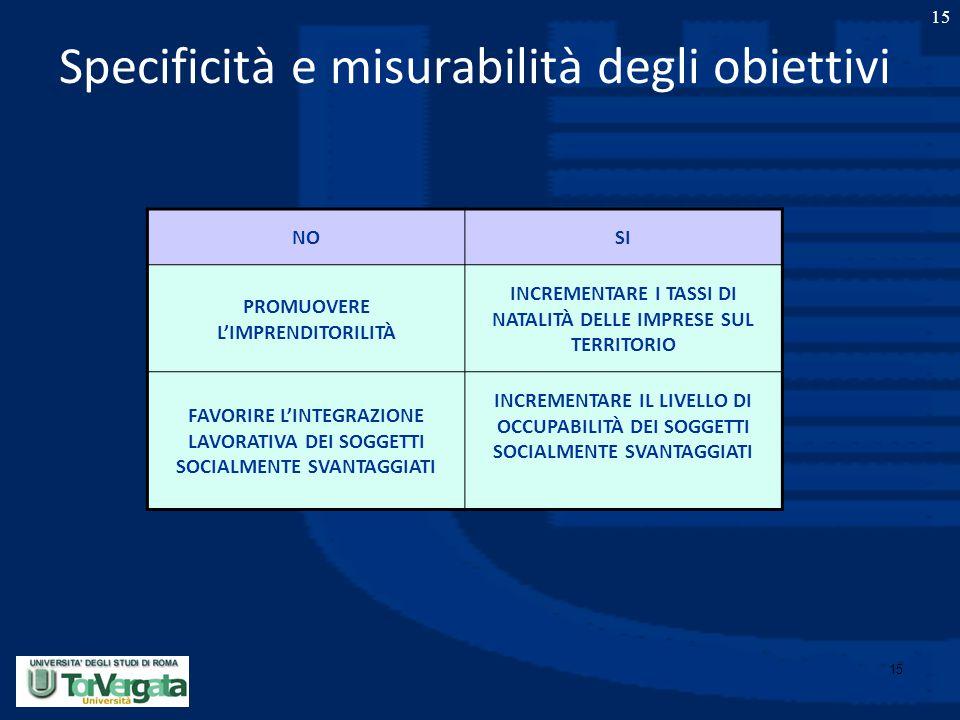 Specificità e misurabilità degli obiettivi