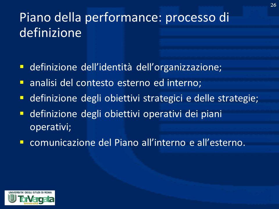 Piano della performance: processo di definizione