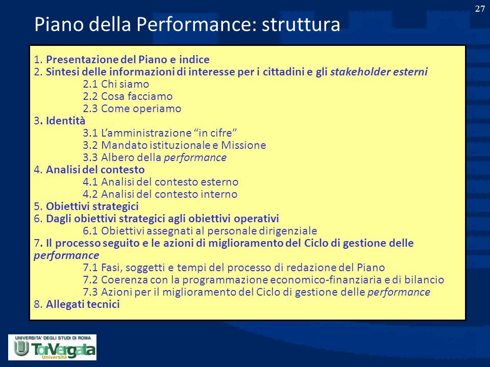 Piano della Performance: struttura