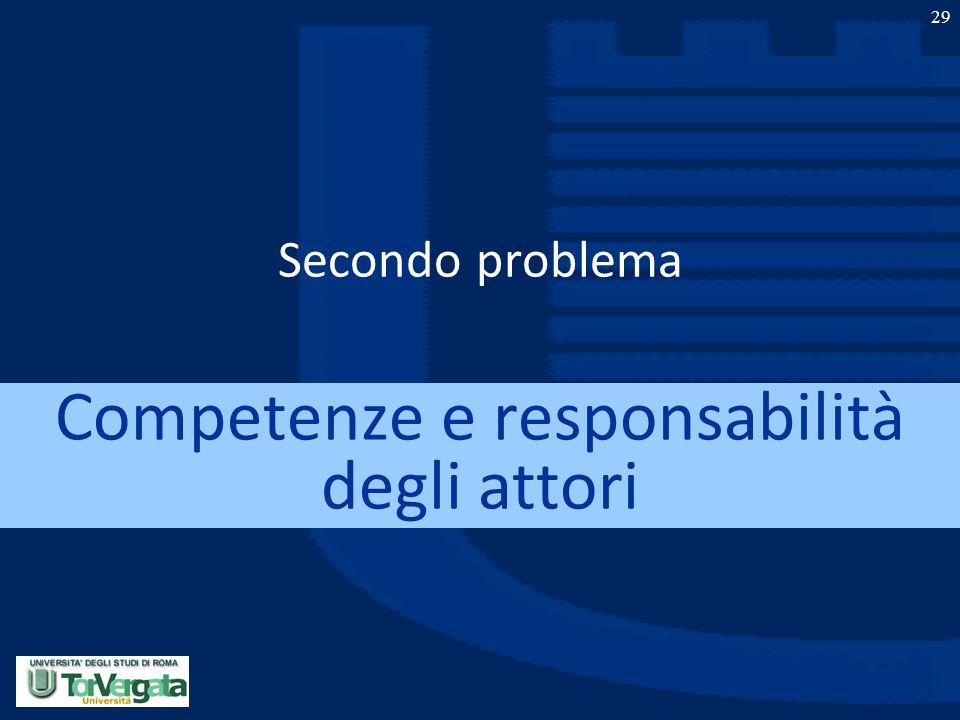 Competenze e responsabilità degli attori