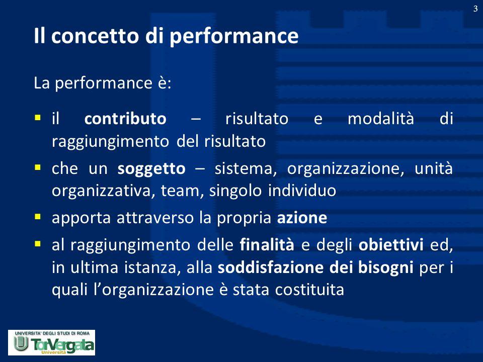 Il concetto di performance