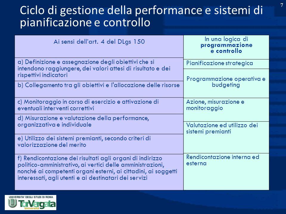 Ciclo di gestione della performance e sistemi di pianificazione e controllo