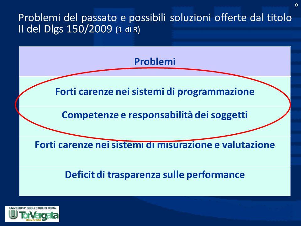Problemi del passato e possibili soluzioni offerte dal titolo II del Dlgs 150/2009 (1 di 3)