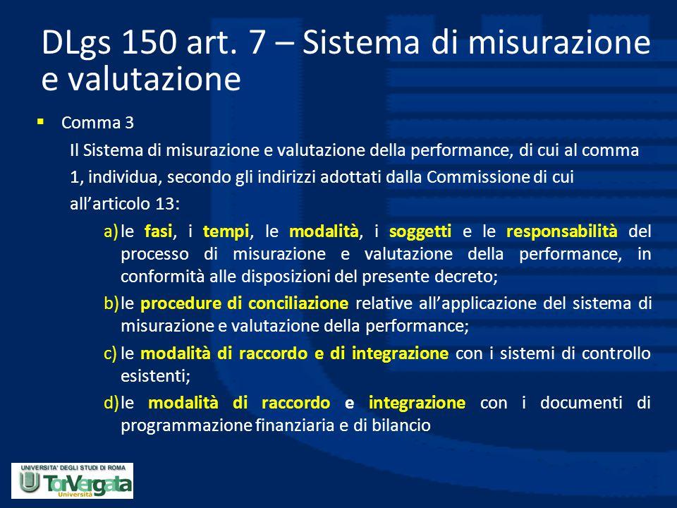 DLgs 150 art. 7 – Sistema di misurazione e valutazione