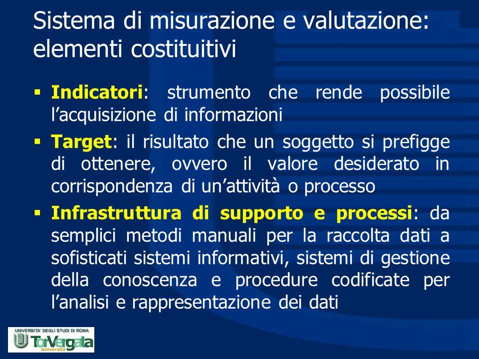Sistema di misurazione e valutazione: elementi costituitivi