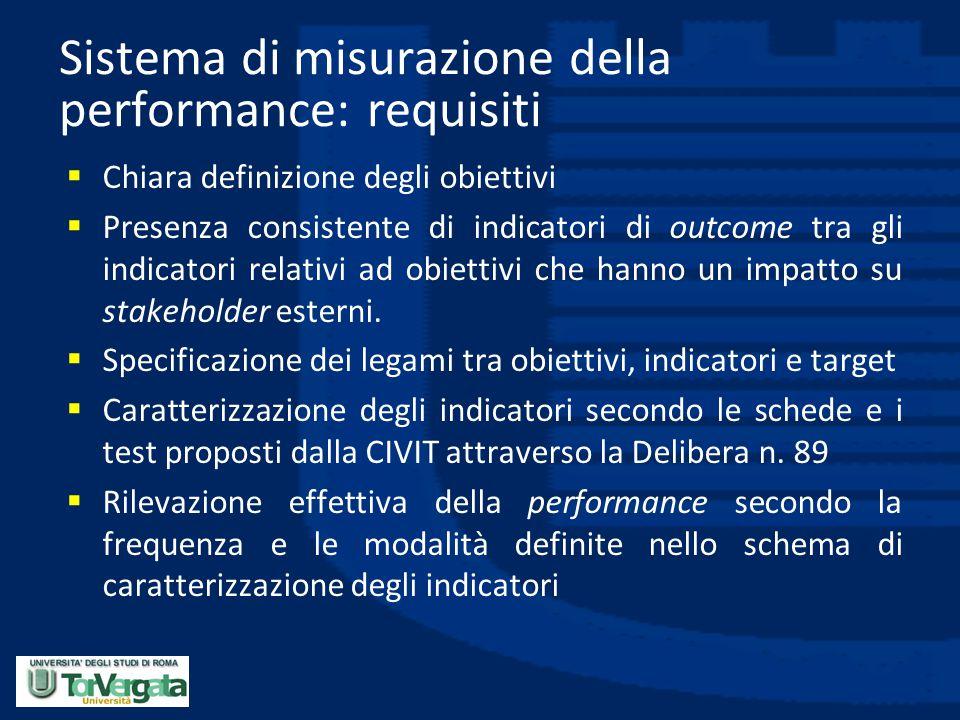 Sistema di misurazione della performance: requisiti