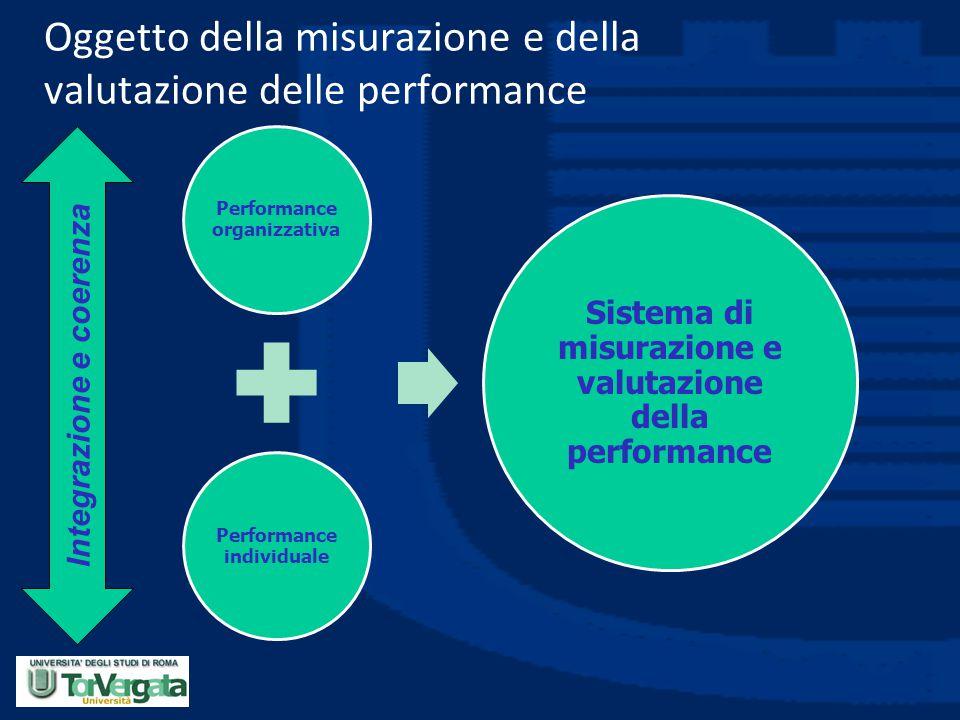 Oggetto della misurazione e della valutazione delle performance