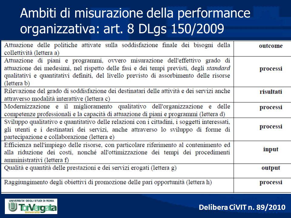 Ambiti di misurazione della performance organizzativa: art