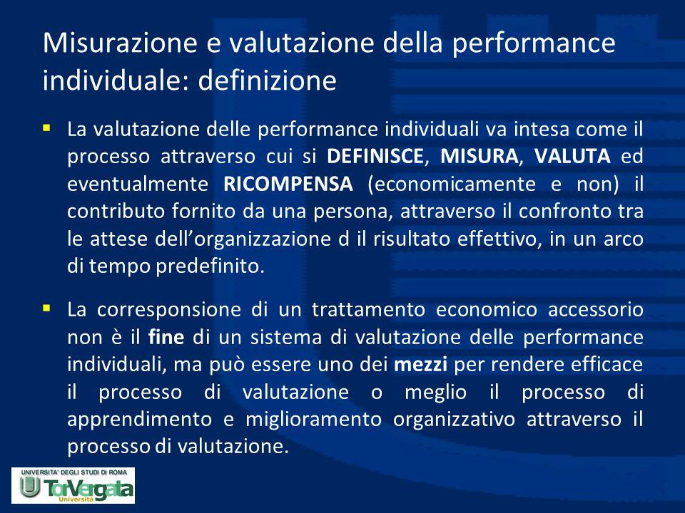 Misurazione e valutazione della performance individuale: definizione