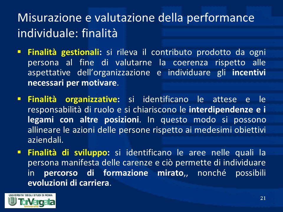 Misurazione e valutazione della performance individuale: finalità