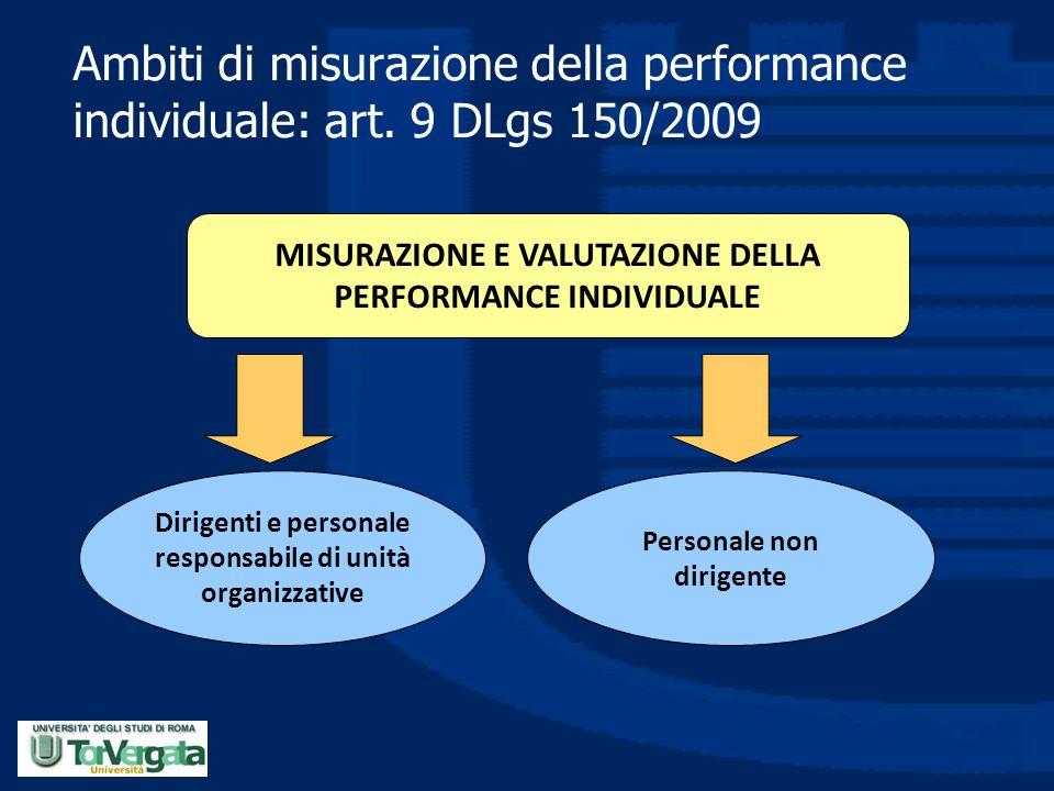 Ambiti di misurazione della performance individuale: art