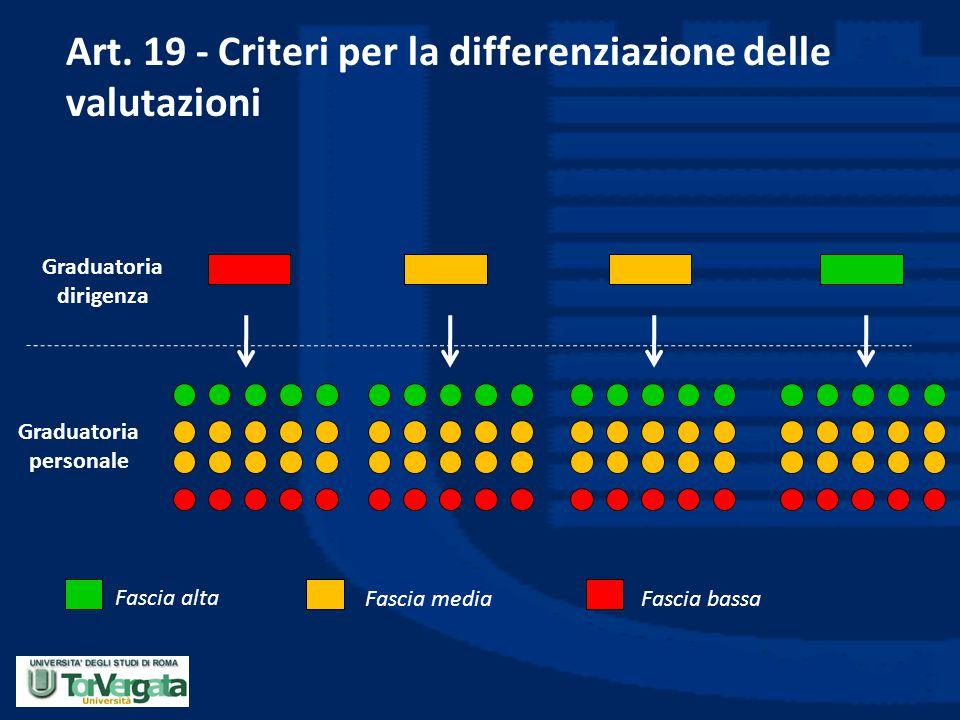 Art. 19 - Criteri per la differenziazione delle valutazioni